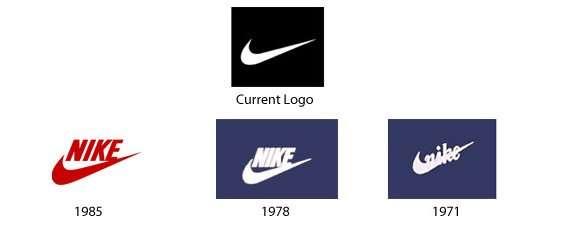 evoluzione Nike