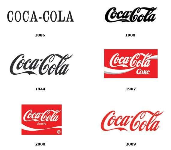 evoluzione marchio Coca Cola