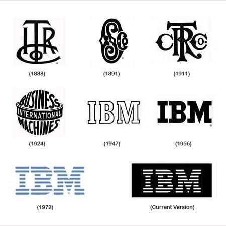 IBM logo evoluzione